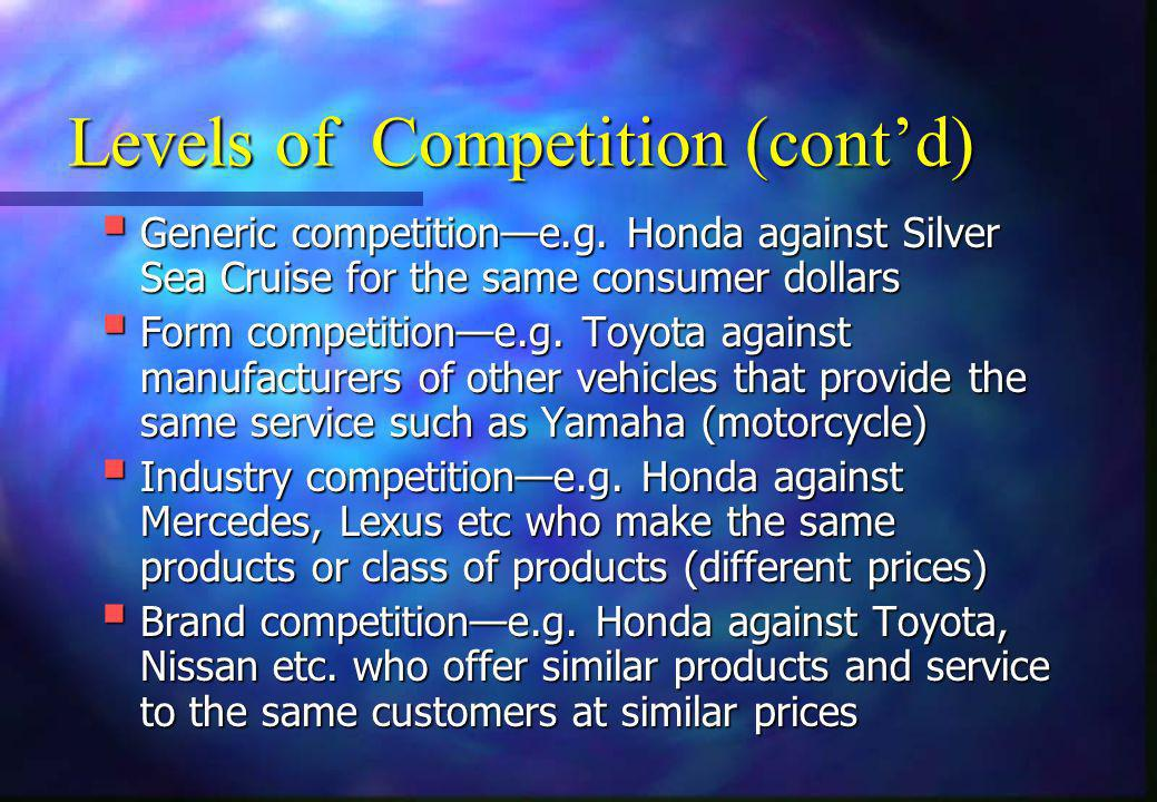 Levels of Competition (cont'd)