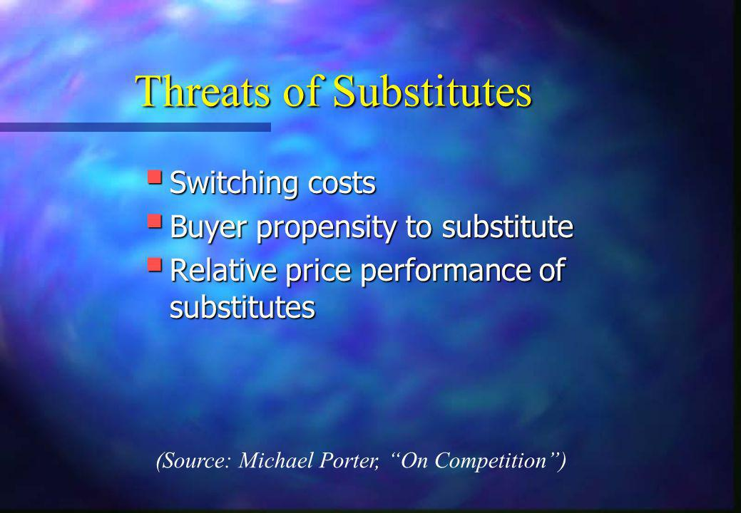Threats of Substitutes