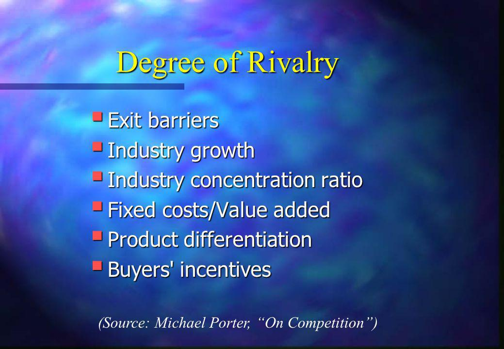 Degree of Rivalry Exit barriers Industry growth