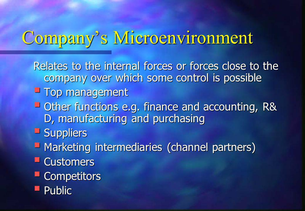 Company's Microenvironment