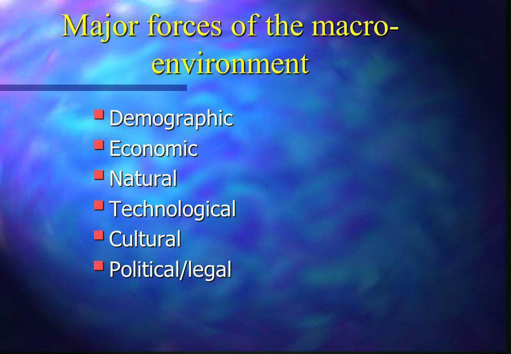 Major forces of the macro-environment