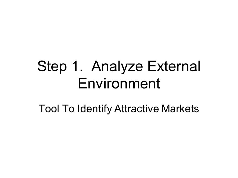 Step 1. Analyze External Environment