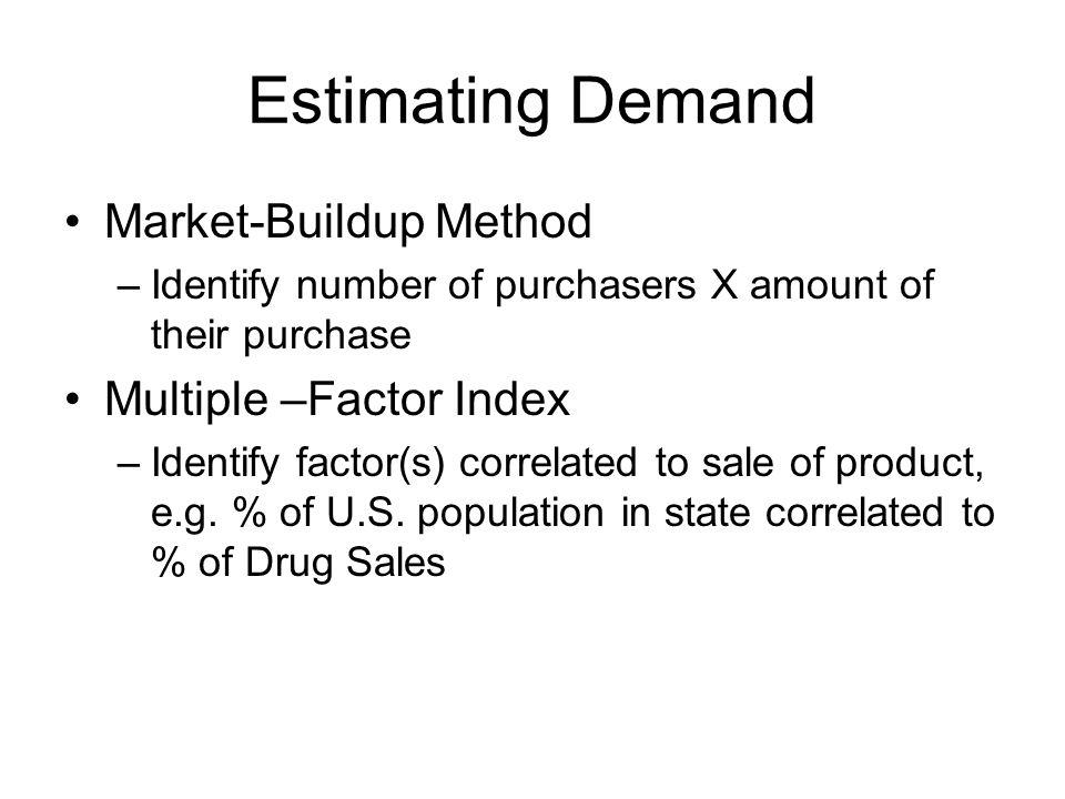 Estimating Demand Market-Buildup Method Multiple –Factor Index