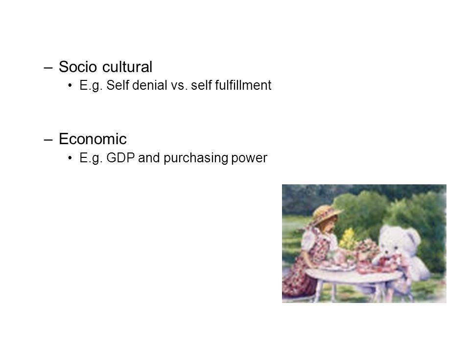 Socio cultural Economic E.g. Self denial vs. self fulfillment