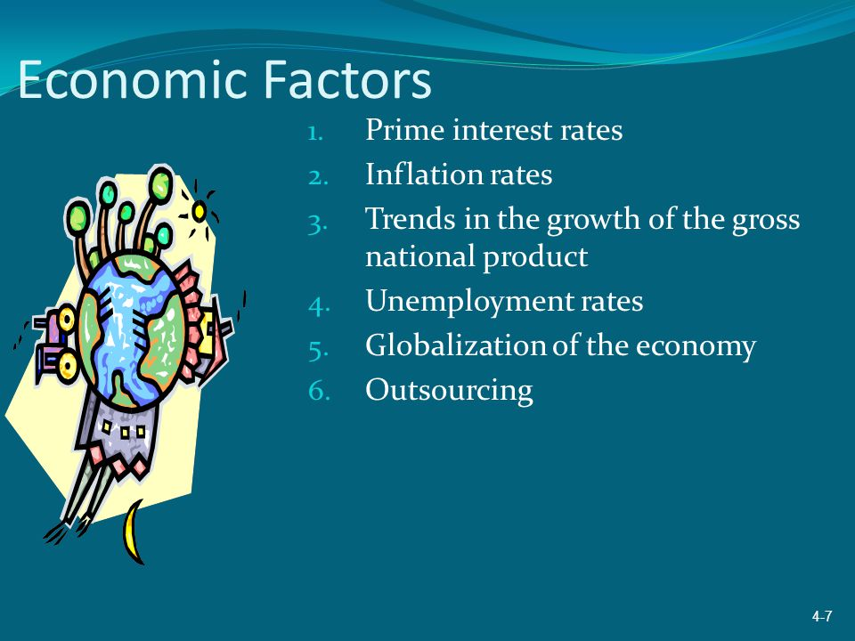 Economic Factors Prime interest rates Inflation rates