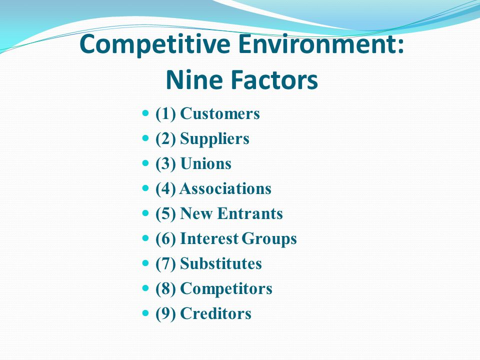 Competitive Environment: Nine Factors