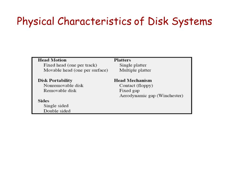 Physical Characteristics of Disk Systems