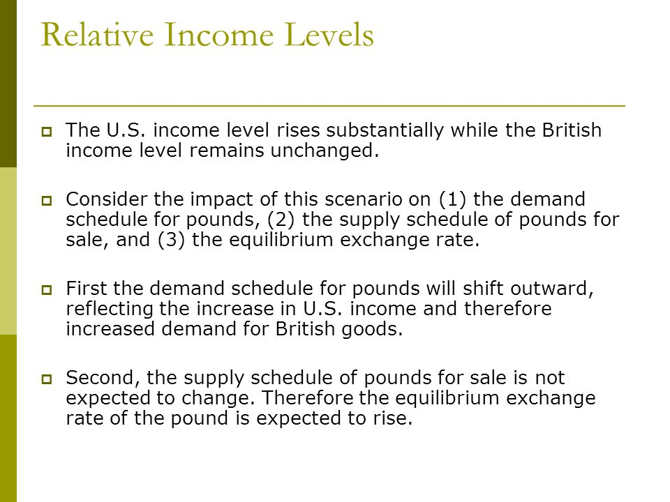 Relative Income Levels