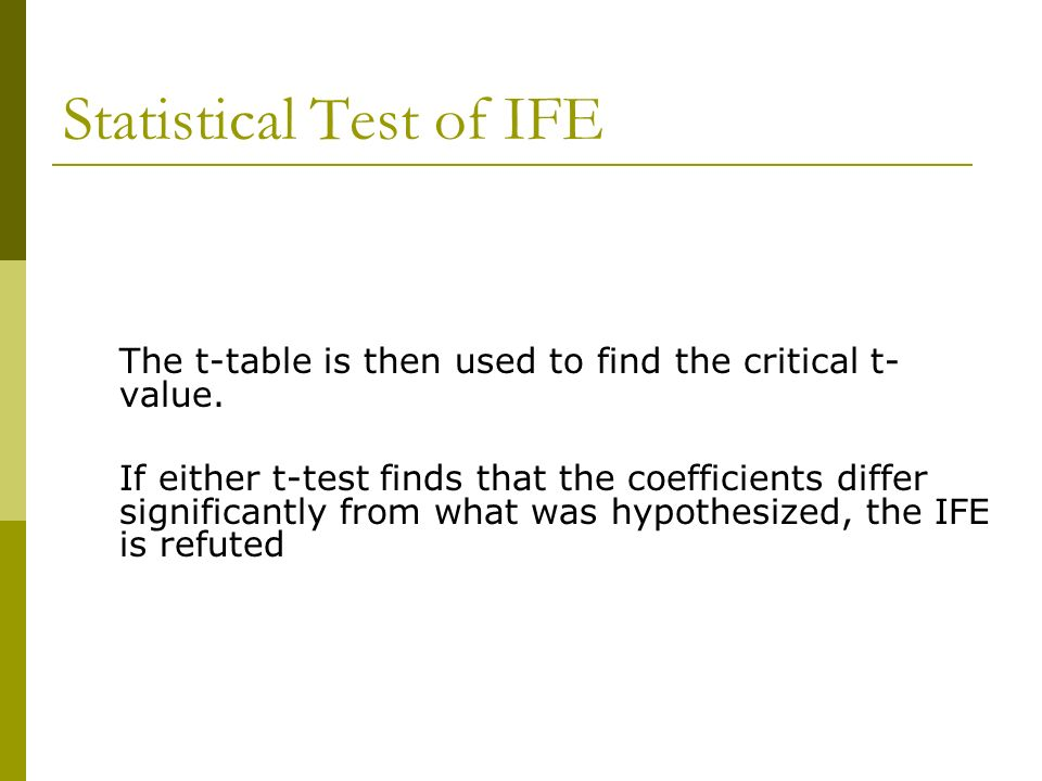 Statistical Test of IFE