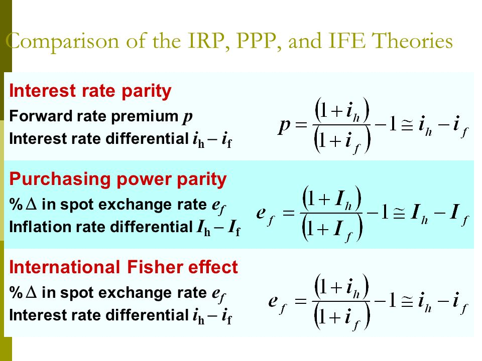 Comparison of the IRP, PPP, and IFE Theories
