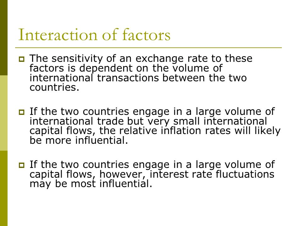 Interaction of factors