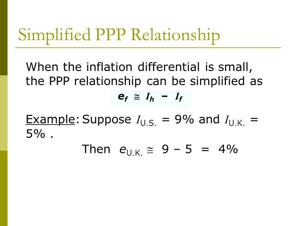 Simplified PPP Relationship
