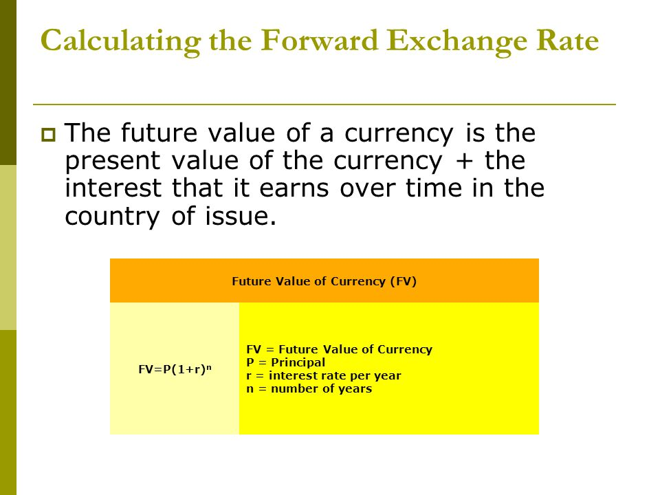 Calculating the Forward Exchange Rate
