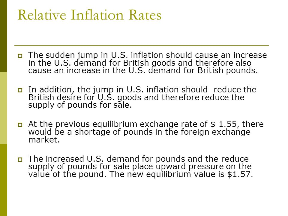 Relative Inflation Rates