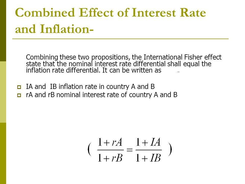 Combined Effect of Interest Rate and Inflation-