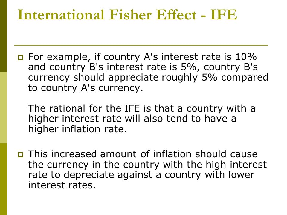 International Fisher Effect - IFE