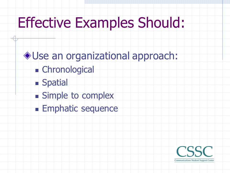 Effective Examples Should: