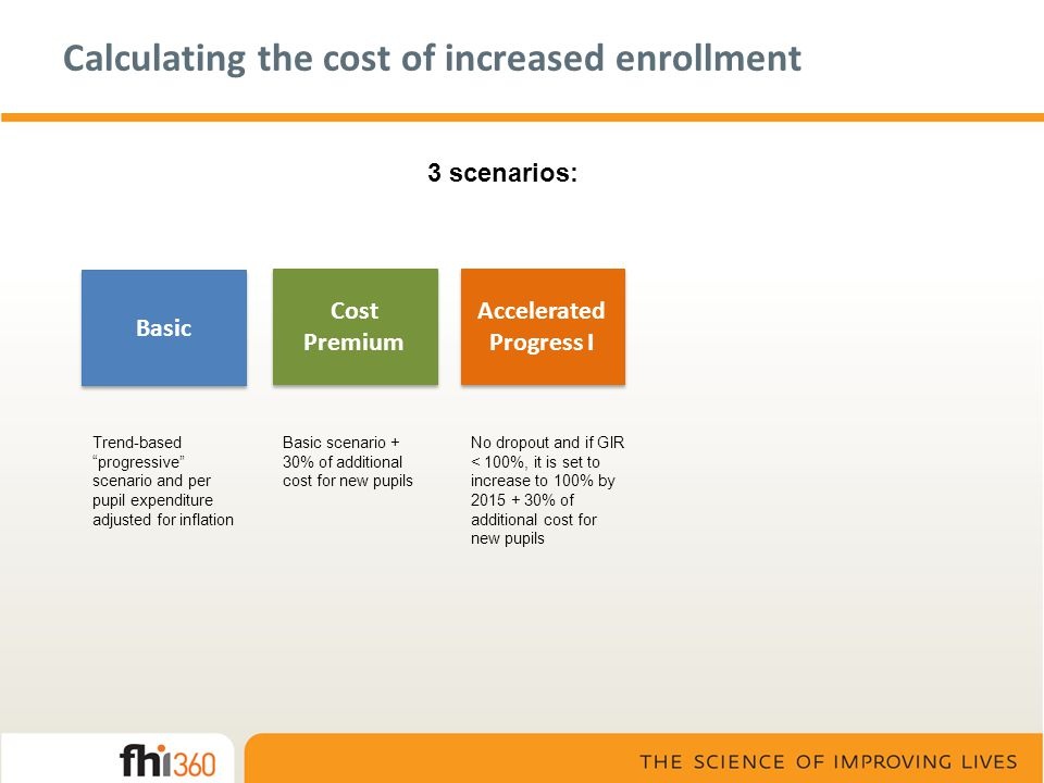Calculating the cost of increased enrollment
