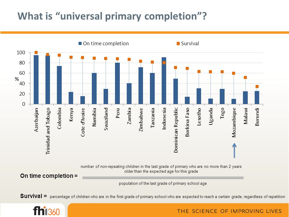 What is universal primary completion