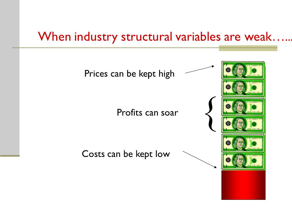 When industry structural variables are weak…...