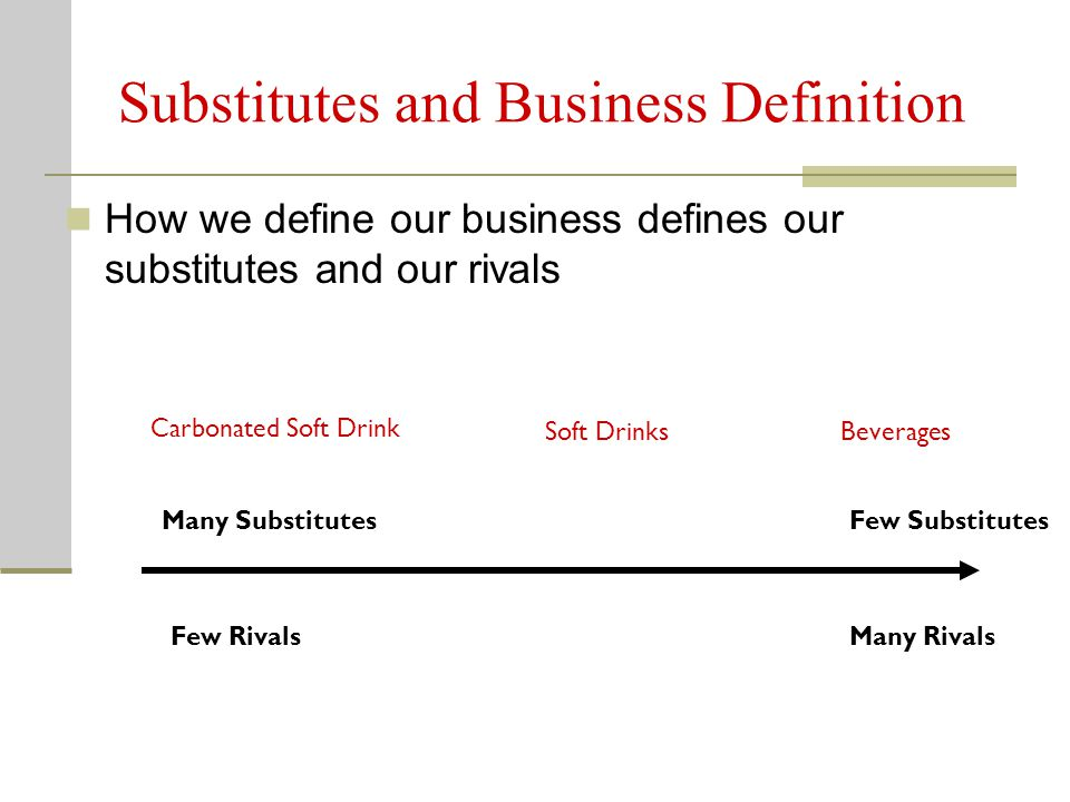 Substitutes and Business Definition