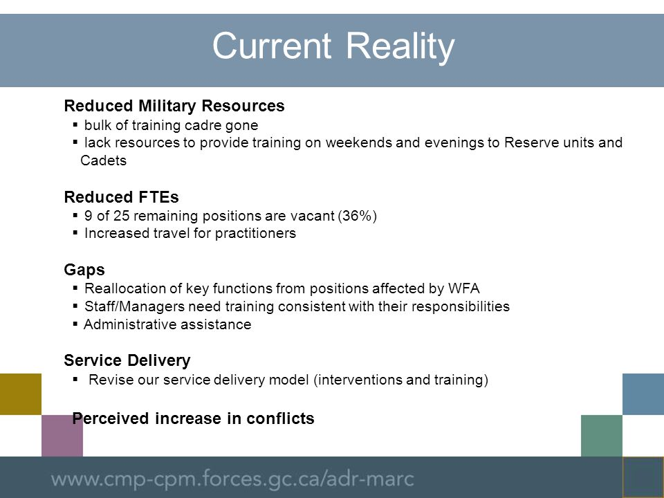 Current Reality Reduced Military Resources Reduced FTEs Gaps