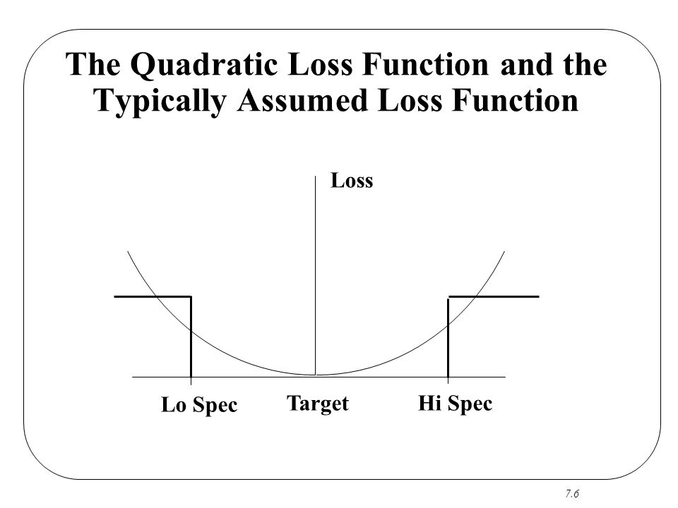 The Quadratic Loss Function and the Typically Assumed Loss Function