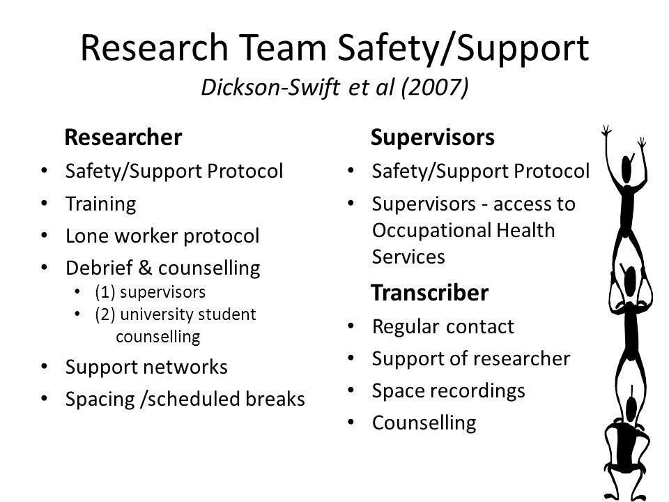 Research Team Safety/Support Dickson-Swift et al (2007)