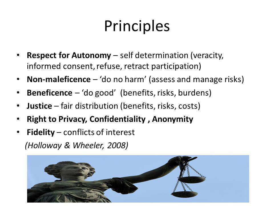 Principles Respect for Autonomy – self determination (veracity, informed consent, refuse, retract participation)