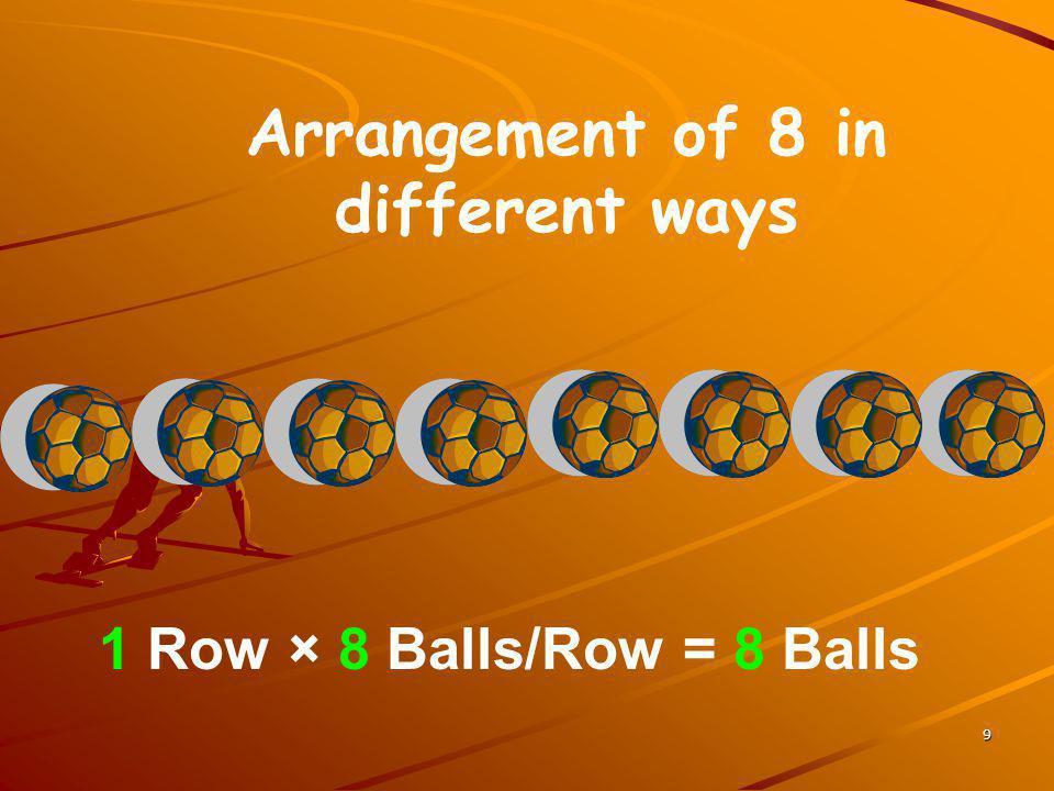 Arrangement of 8 in different ways