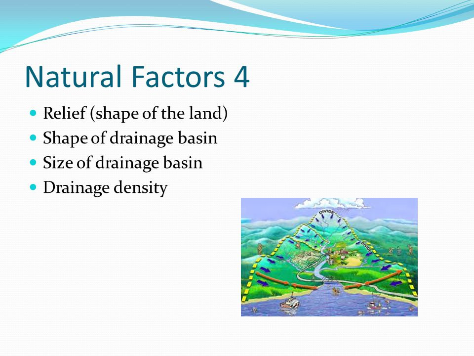 Natural Factors 4 Relief (shape of the land) Shape of drainage basin