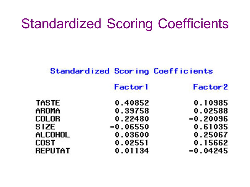 Standardized Scoring Coefficients