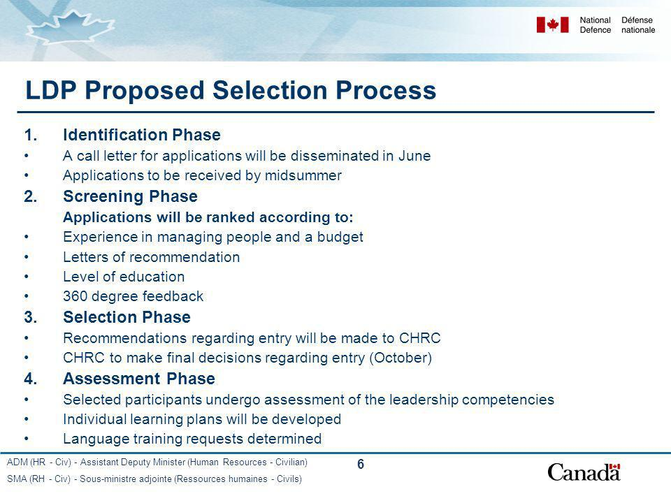 LDP Proposed Selection Process