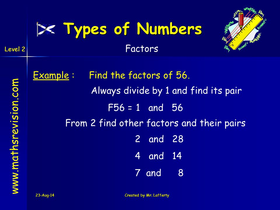 Types of Numbers www.mathsrevision.com Factors