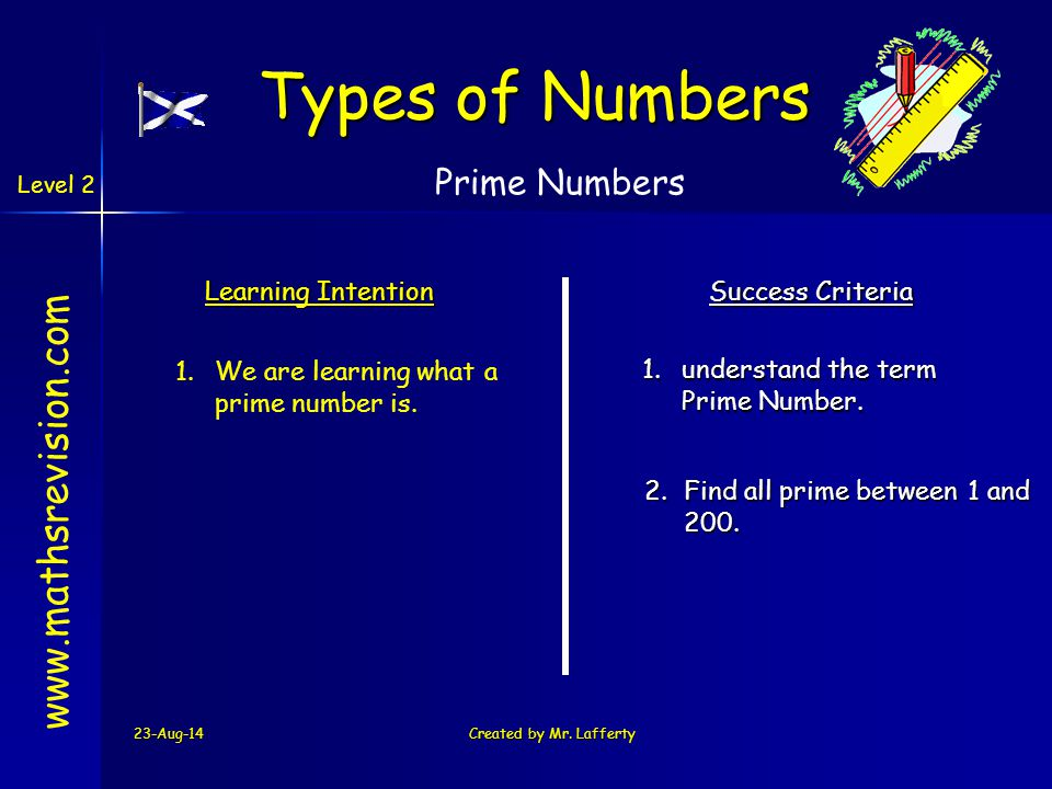 Types of Numbers www.mathsrevision.com Prime Numbers