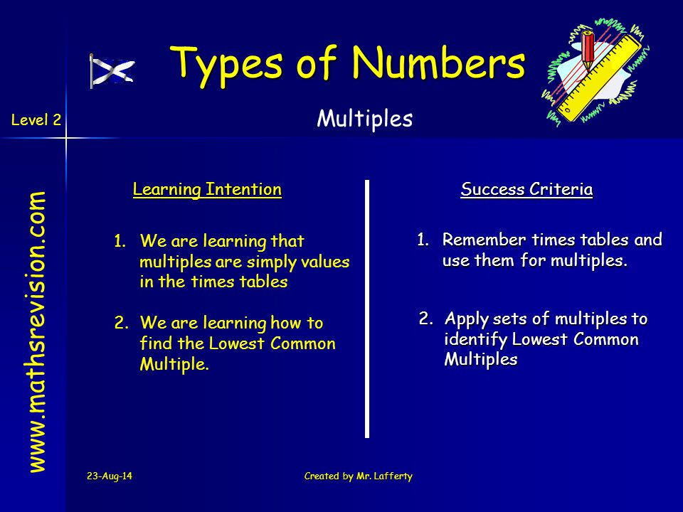 Types of Numbers www.mathsrevision.com Multiples Learning Intention