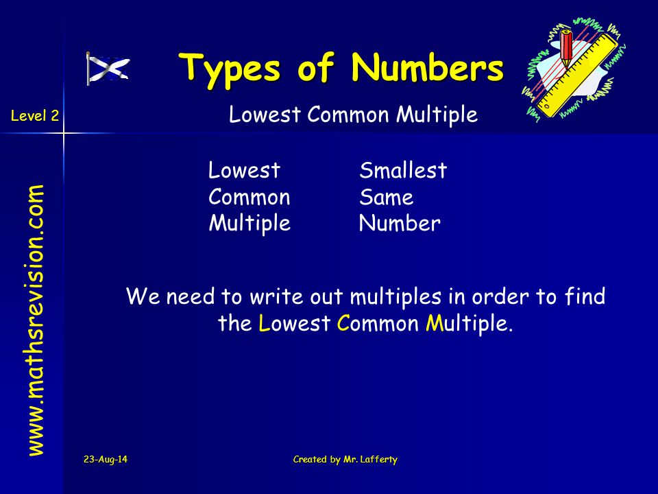Types of Numbers www.mathsrevision.com Lowest Common Multiple Lowest
