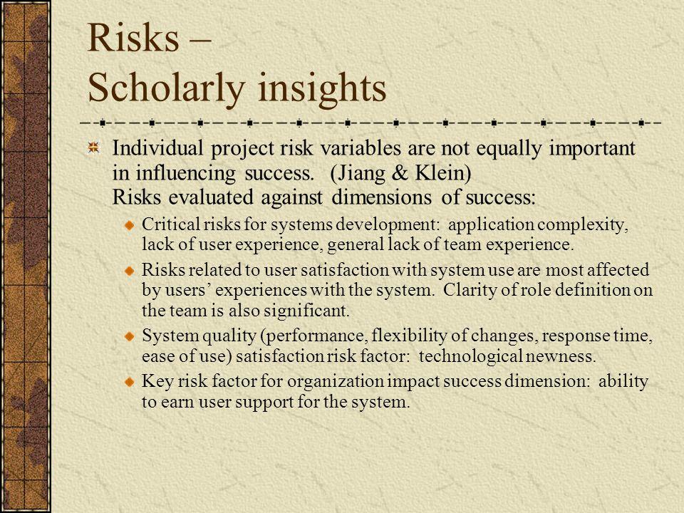 Risks – Scholarly insights