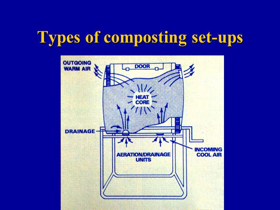 Types of composting set-ups