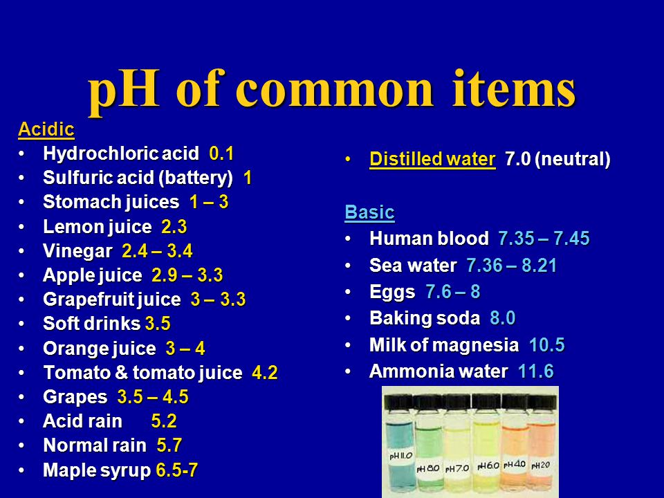 pH of common items Acidic Hydrochloric acid 0.1