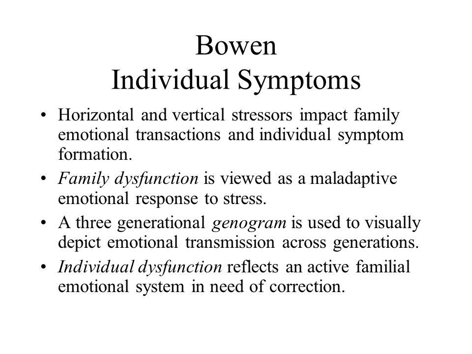 Bowen Individual Symptoms