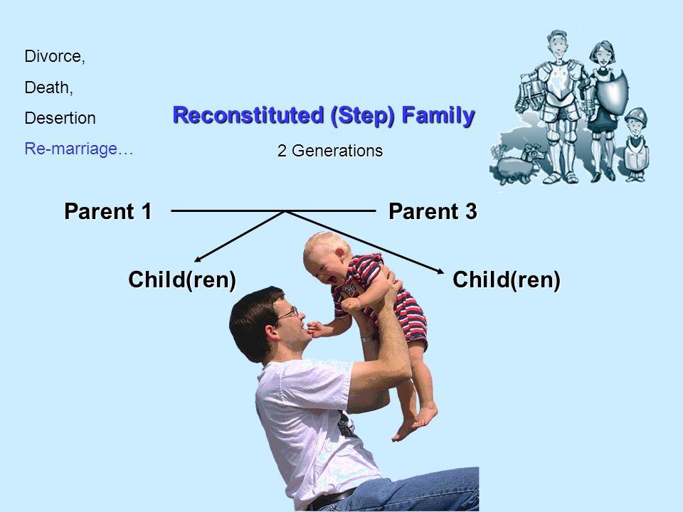 Child(ren) Child(ren)
