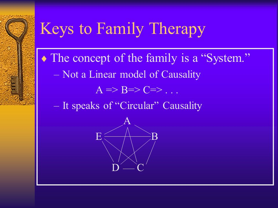 Keys to Family Therapy The concept of the family is a System.