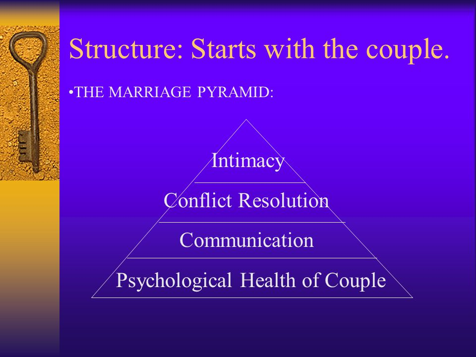 Structure: Starts with the couple.