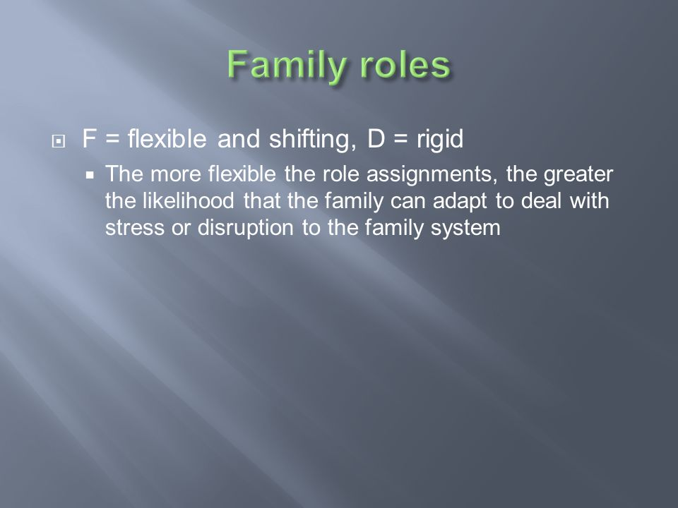 Family roles F = flexible and shifting, D = rigid