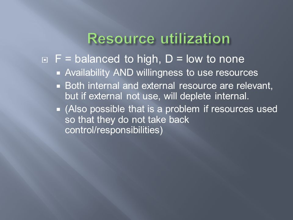 Resource utilization F = balanced to high, D = low to none