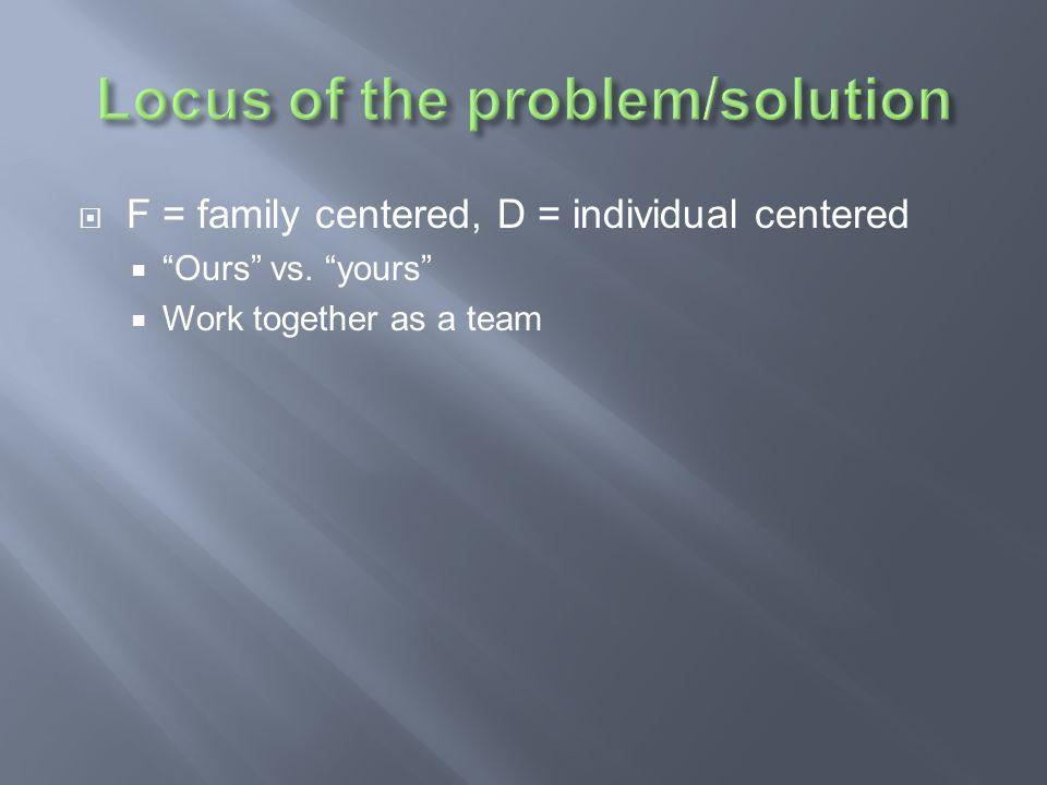 Locus of the problem/solution