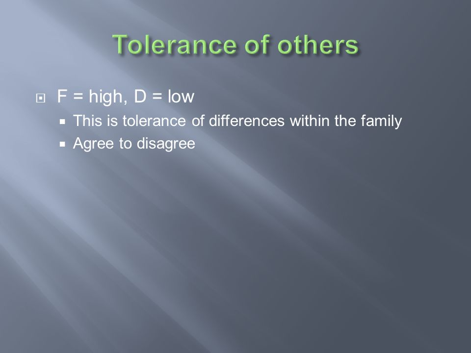 Tolerance of others F = high, D = low