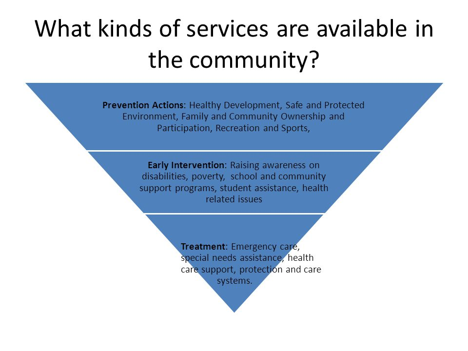 What kinds of services are available in the community