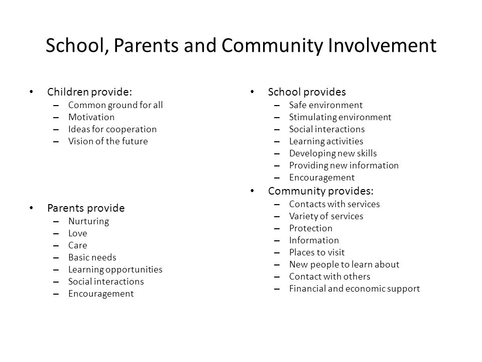 School, Parents and Community Involvement